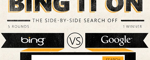 Zynixmedia bring it on Google vs Bing