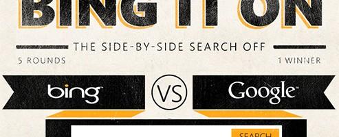 Zynixmedia bring it on Google vs Bing